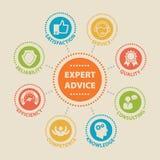 Concept d'AVIS D'EXPERT avec des icônes Photos stock