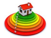Concept d'efficacité énergétique illustration stock