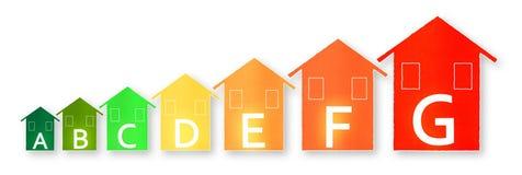 Concept d'efficacité énergétique Photographie stock