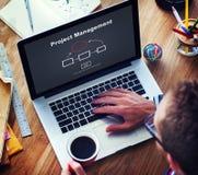 Concept d'entreprise de planification des affaires de méthodes de gestion des projets photographie stock