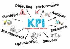 Concept d'indicateur de jeu clé de KPI Diagramme avec des mots-clés et des icônes sur le fond blanc Photos libres de droits