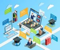 Concept d'Infographic d'enseignement à distance Photos libres de droits