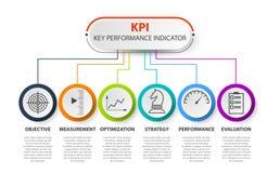 Concept d'Infographic KPI avec des icônes de vente Bannière d'indicateurs de jeu clé pour des affaires illustration de vecteur