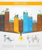 Concept d'infographics de centrales, affiche d'éducation de vecteur illustration libre de droits