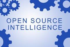 Concept d'intelligence d'Open Source Photo stock