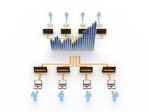 Concept d'Internet Images stock