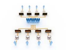 Concept d'Internet Photo libre de droits