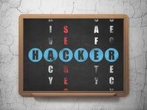 Concept d'intimité : pirate informatique de mot en résolvant des mots croisé Photo stock