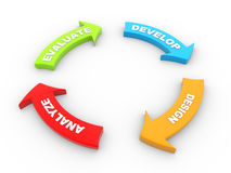 Concept. 3d management cycle graph. 3d render Royalty Free Stock Image