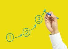 Concept d'étapes de dessin de main d'homme d'affaires Photographie stock libre de droits
