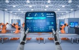 Concept d'usine d'automation