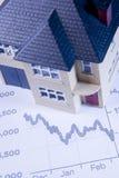 Concept dat Daling in Immobiliënmarkt toont stock afbeeldingen
