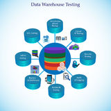 Concept of Data Warehouse Testing Stock Photos