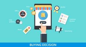 Concept de achat de décision - bannière plate de Web de conception Illustration Libre de Droits