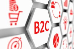 Concept de B2C Images libres de droits