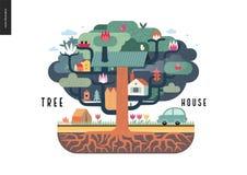 Concept de cabane dans un arbre Photo stock