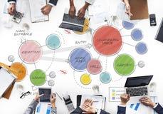 Concept de cartographie de l'esprit de l'espace de Coworking de plan Photos libres de droits
