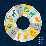 Concept de cercle de zodiaque illustration de vecteur