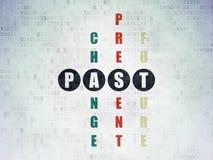Concept de chronologie : mot au delà en résolvant des mots croisé Photos stock
