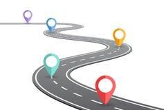 Concept de chronologie de route d'enroulement illustration de vecteur