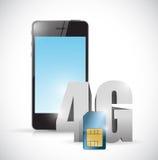 concept de connexion du sim 4g et du téléphone Photographie stock