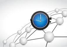 concept de connexion réseau de sphère de lien de temps Image libre de droits