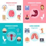 Concept de construction du Cancer 2x2 Photographie stock