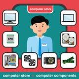 Concept de construction plat de boutique informatique Image stock