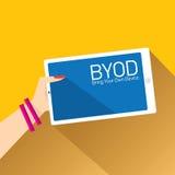 Concept de construction plat de vecteur de BYOD Images libres de droits