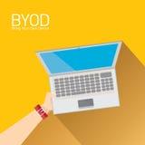 Concept de construction plat de vecteur de BYOD Photo libre de droits