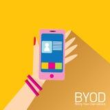 Concept de construction plat de vecteur de BYOD Photos libres de droits