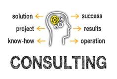 Concept de consultation Photo libre de droits
