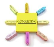 Concept de consultation sur les notes collantes disposées Photographie stock libre de droits