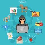 Concept de crime de Cyber avec le pirate informatique Photographie stock