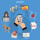 Concept de crime de Cyber avec le pirate informatique Photographie stock libre de droits