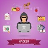 Concept de crime de Cyber avec le pirate informatique illustration stock