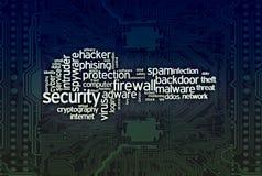 Concept de degré de sécurité d'ordinateur Image libre de droits