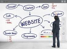 Concept de données de mise en réseau d'Internet de connexion de site Web Photo stock