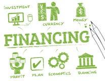 Concept de financement illustration libre de droits