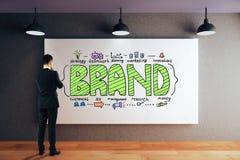 Concept de gestion de marque Images libres de droits