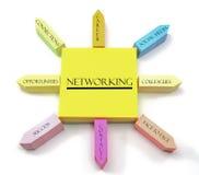 Concept de gestion de réseau sur les notes collantes disposées photographie stock libre de droits