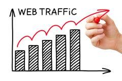 Concept de graphique du trafic de Web Photo stock