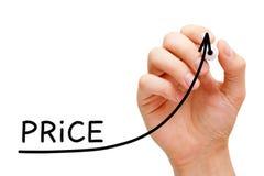 Concept de graphique de gestion des prix d'augmentation photographie stock