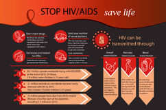 Concept de Journée mondiale contre le SIDA Photographie stock