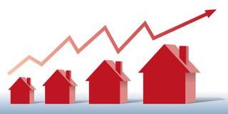 Concept de l'acquisition d'une propriété un graphique montrant l'évolution du marché illustration libre de droits