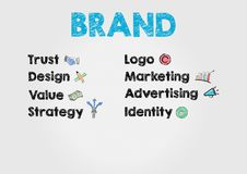 Concept de marque mots-clés et icônes sur le fond gris Photos stock