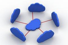 Concept de mise en réseau de nuage Photos stock