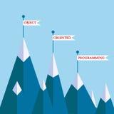 Concept de montagne de programmation orientée objet Images libres de droits
