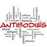 Concept de nuage de Word d'anticorps dans des chapeaux rouges Photo stock