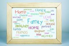 Concept de nuage de Word de maison familiale Photos stock